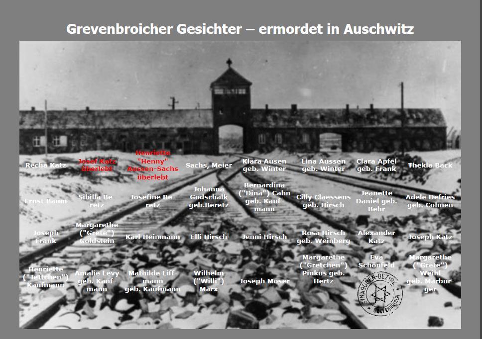 Holocaustgedenktag 2021